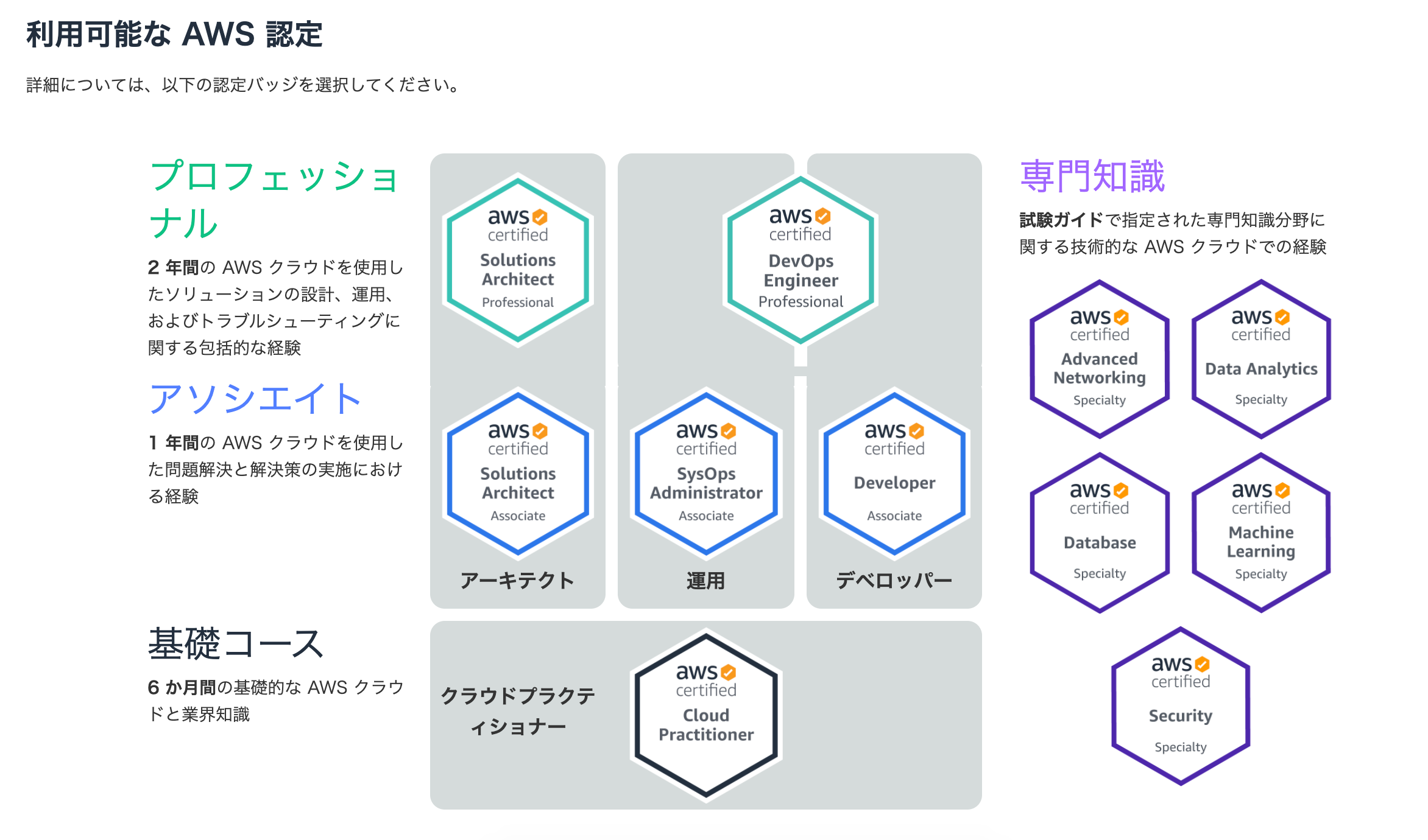aws-certification-map.png